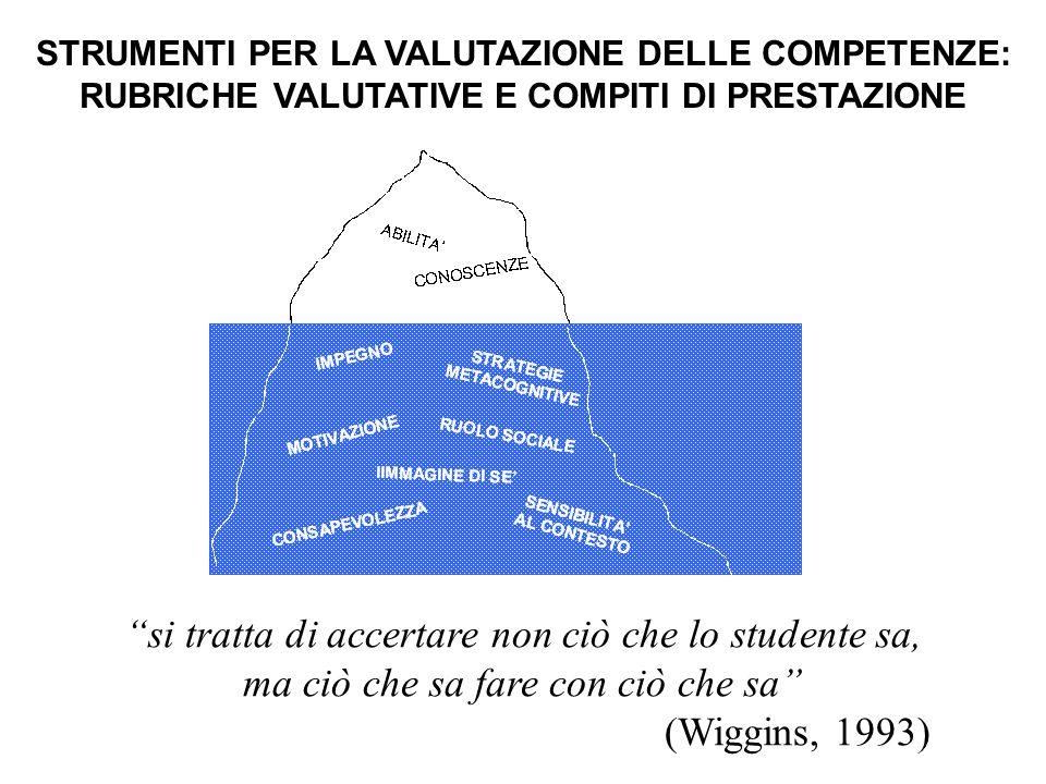 STRUMENTI PER LA VALUTAZIONE DELLE COMPETENZE: RUBRICHE VALUTATIVE E COMPITI DI PRESTAZIONE si tratta di accertare non ciò che lo studente sa, ma ciò