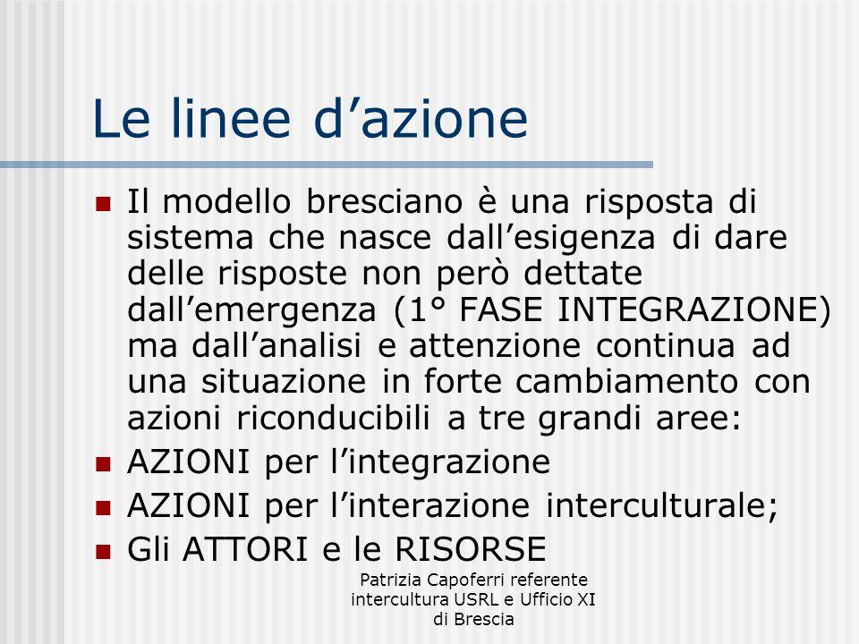 Patrizia Capoferri referente intercultura USRL e Ufficio XI di Brescia Le linee dazione Il modello bresciano è una risposta di sistema che nasce dalle