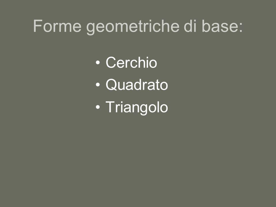 Forme geometriche di base: Cerchio Quadrato Triangolo