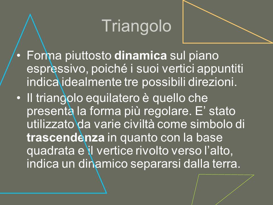 Triangolo Forma piuttosto dinamica sul piano espressivo, poiché i suoi vertici appuntiti indica idealmente tre possibili direzioni. Il triangolo equil