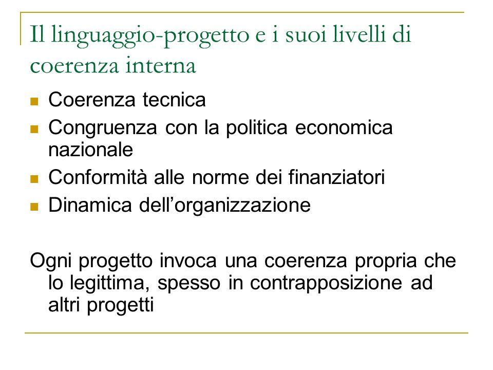 Il linguaggio-progetto e i suoi livelli di coerenza interna Coerenza tecnica Congruenza con la politica economica nazionale Conformità alle norme dei