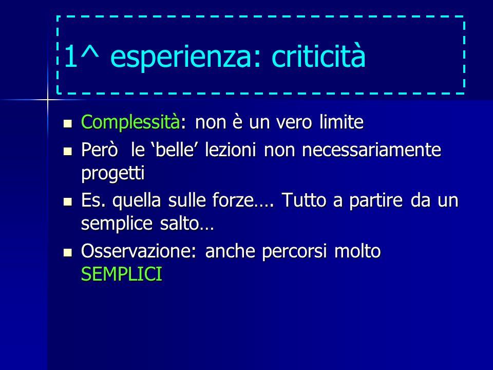1^ esperienza: criticità Complessità: non è un vero limite Complessità: non è un vero limite Però le belle lezioni non necessariamente progetti Però le belle lezioni non necessariamente progetti Es.
