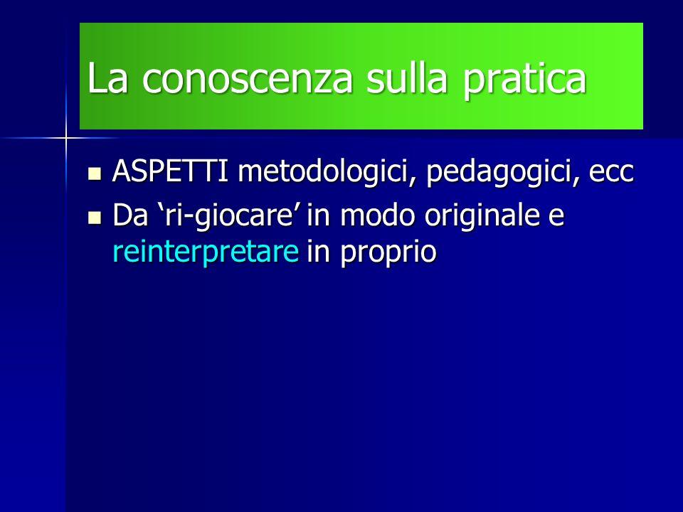 La conoscenza sulla pratica ASPETTI metodologici, pedagogici, ecc ASPETTI metodologici, pedagogici, ecc Da ri-giocare in modo originale e reinterpretare in proprio Da ri-giocare in modo originale e reinterpretare in proprio