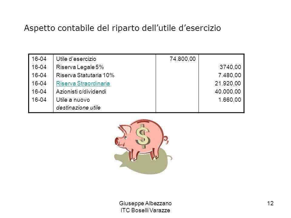 Giuseppe Albezzano ITC Boselli Varazze 12 16-04 Utile desercizio Riserva Legale 5% Riserva Statutaria 10% Riserva Straordinaria Azionisti c/dividendi