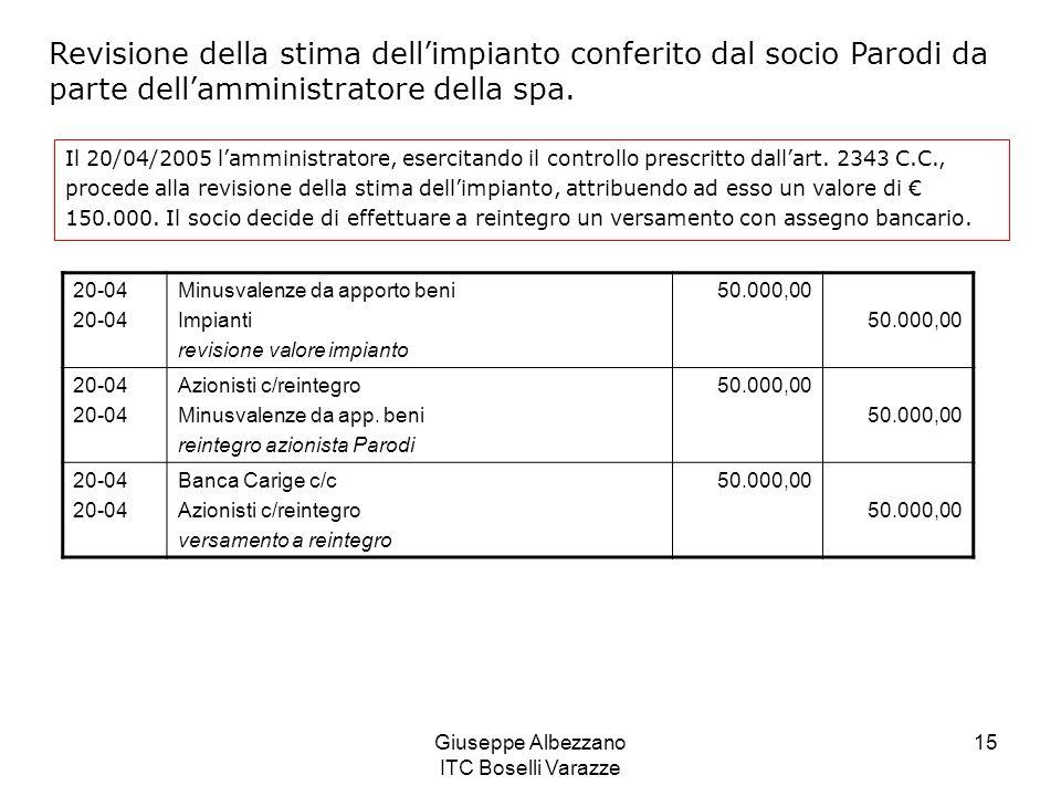 Giuseppe Albezzano ITC Boselli Varazze 15 Il 20/04/2005 lamministratore, esercitando il controllo prescritto dallart. 2343 C.C., procede alla revision