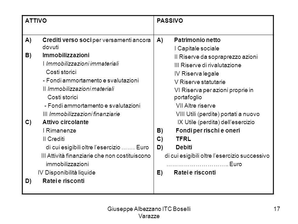 Giuseppe Albezzano ITC Boselli Varazze 18 Riepilogando….