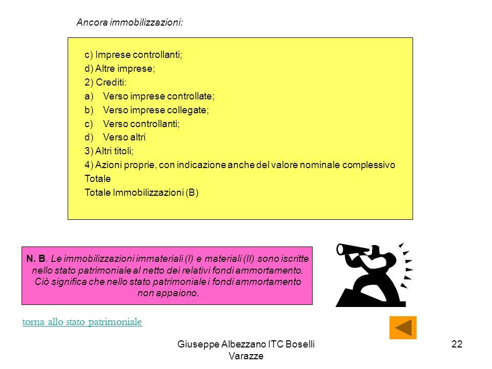 Giuseppe Albezzano ITC Boselli Varazze 23 Lattivo circolante è suddiviso in quattro classi: Rimanenze, Crediti, Attività che non costituiscono immobilizzazioni e Disponibilità liquide.