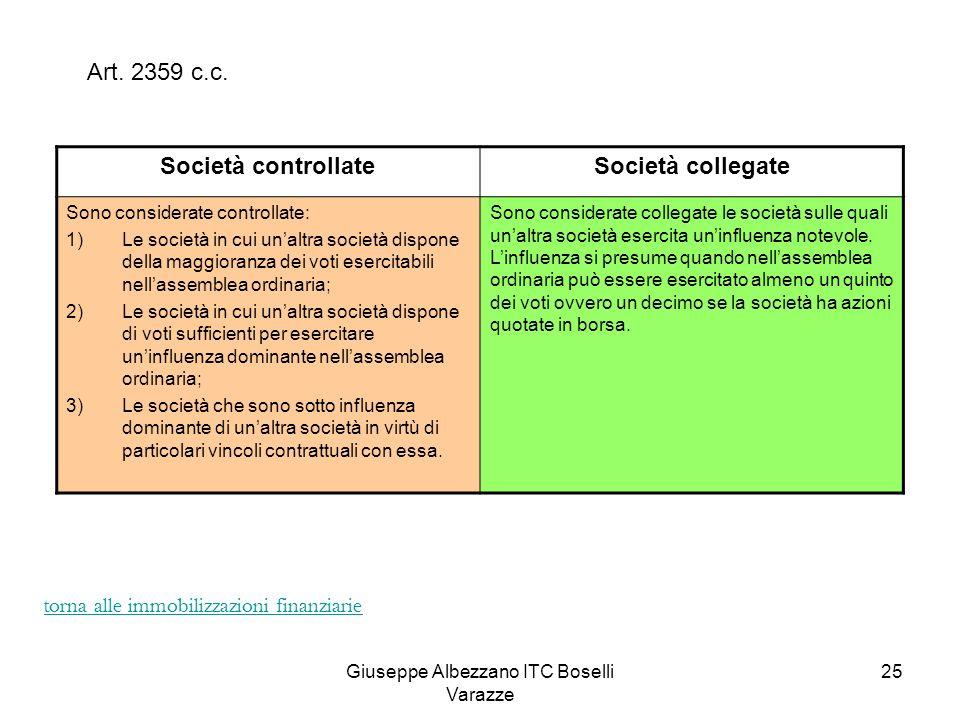 Giuseppe Albezzano ITC Boselli Varazze 26 A)Patrimonio netto: I – Capitale.