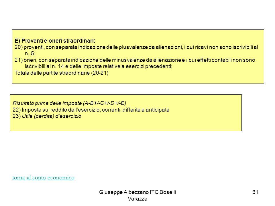 Giuseppe Albezzano ITC Boselli Varazze 32 FAIR VALUE Valore equo o valore di mercato.