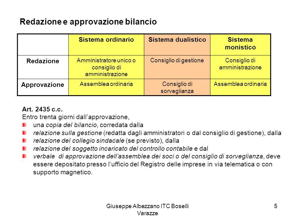 Giuseppe Albezzano ITC Boselli Varazze 6 Sistema informativo di bilancio Bilancio desercizio: Stato patrimoniale Conto economico Nota integrativa Informazioni supplementari: Rendiconto finanziario Documenti accompagnatori: Relaz.