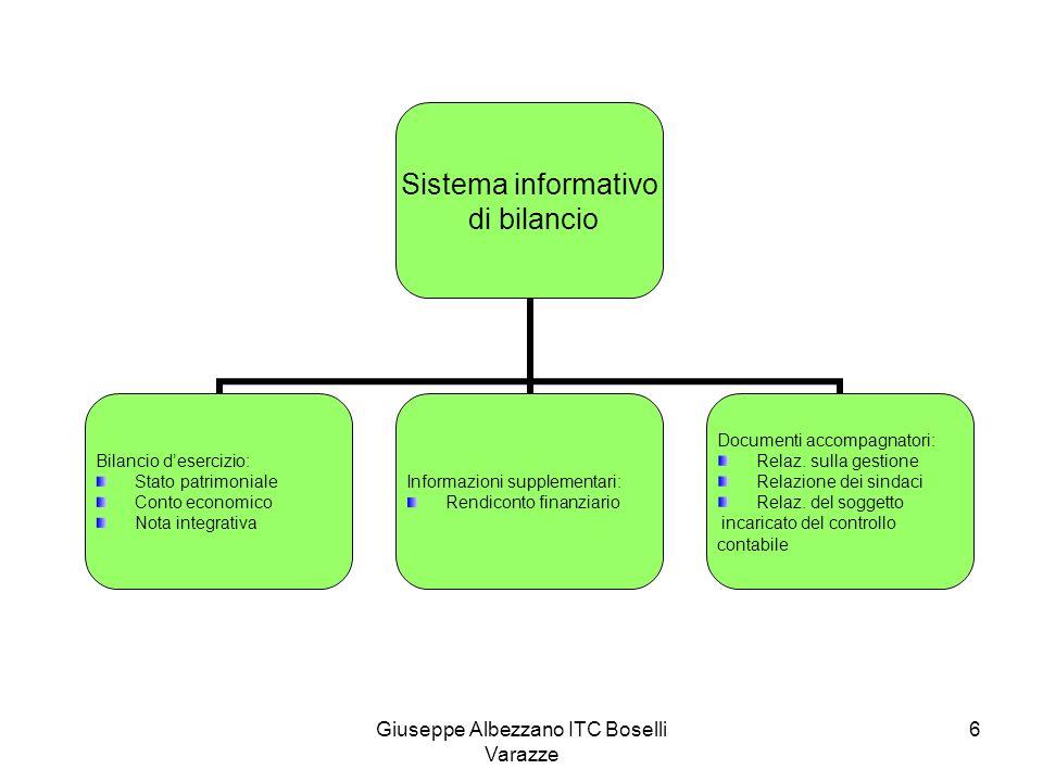 Giuseppe Albezzano ITC Boselli Varazze 7 Redazione del bilancio (da parte degli amministratori o del consiglio di gestione) Il bilancio deve essere redatto con chiarezza e deve rappresentare in modo veritiero e corretto la situazione patrimoniale e finanziaria della società e il risultato economico (art.