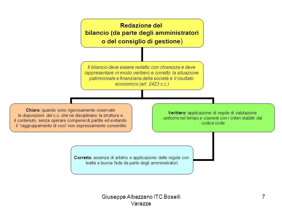 Giuseppe Albezzano ITC Boselli Varazze 8 Principi di redazione (art.