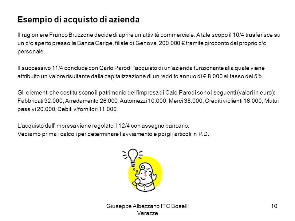 Giuseppe Albezzano ITC Boselli Varazze 10 Esempio di acquisto di azienda Il ragioniere Franco Bruzzone decide di aprire unattività commerciale. A tale