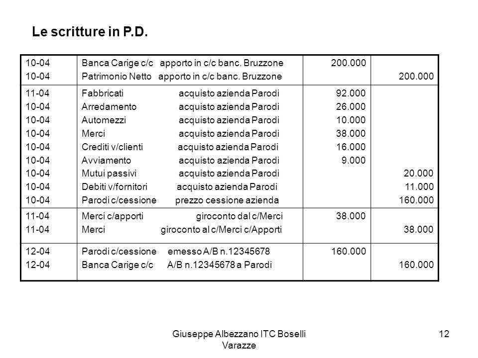 Giuseppe Albezzano ITC Boselli Varazze 12 Le scritture in P.D. 10-04 Banca Carige c/c apporto in c/c banc. Bruzzone Patrimonio Netto apporto in c/c ba