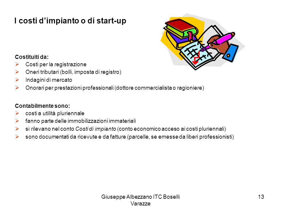 Giuseppe Albezzano ITC Boselli Varazze 13 I costi dimpianto o di start-up Costituiti da: Costi per la registrazione Oneri tributari (bolli, imposta di