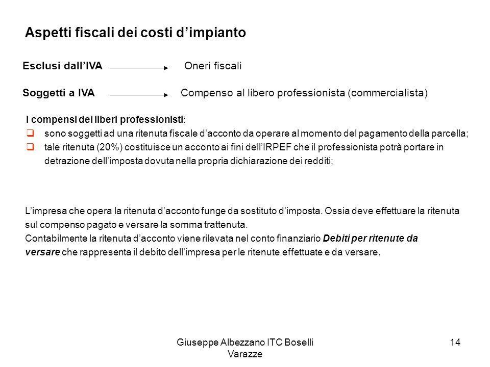 Giuseppe Albezzano ITC Boselli Varazze 14 Aspetti fiscali dei costi dimpianto Soggetti a IVACompenso al libero professionista (commercialista) Esclusi