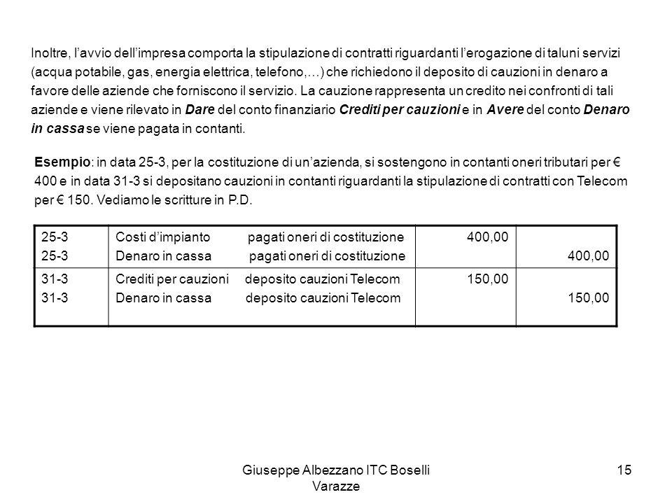 Giuseppe Albezzano ITC Boselli Varazze 15 Inoltre, lavvio dellimpresa comporta la stipulazione di contratti riguardanti lerogazione di taluni servizi