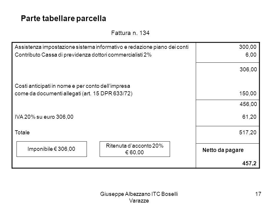 Giuseppe Albezzano ITC Boselli Varazze 17 Parte tabellare parcella Assistenza impostazione sistema informativo e redazione piano dei conti Contributo