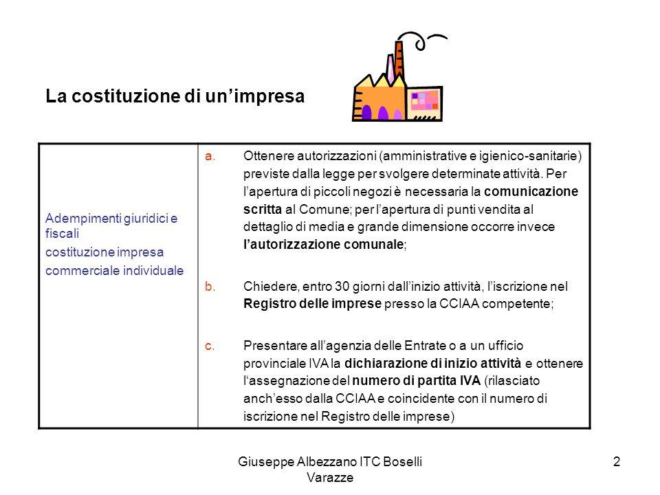 Giuseppe Albezzano ITC Boselli Varazze 2 La costituzione di unimpresa Adempimenti giuridici e fiscali costituzione impresa commerciale individuale a.O