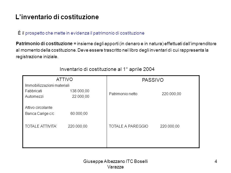 Giuseppe Albezzano ITC Boselli Varazze 4 Linventario di costituzione È il prospetto che mette in evidenza il patrimonio di costituzione Patrimonio di