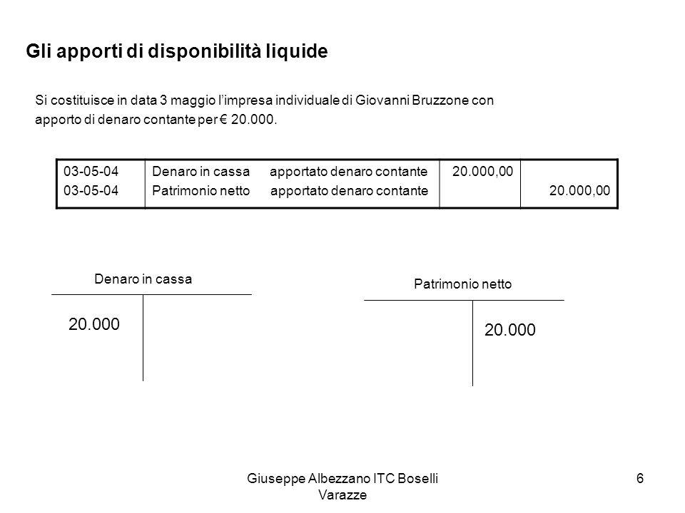 Giuseppe Albezzano ITC Boselli Varazze 6 Gli apporti di disponibilità liquide Si costituisce in data 3 maggio limpresa individuale di Giovanni Bruzzon