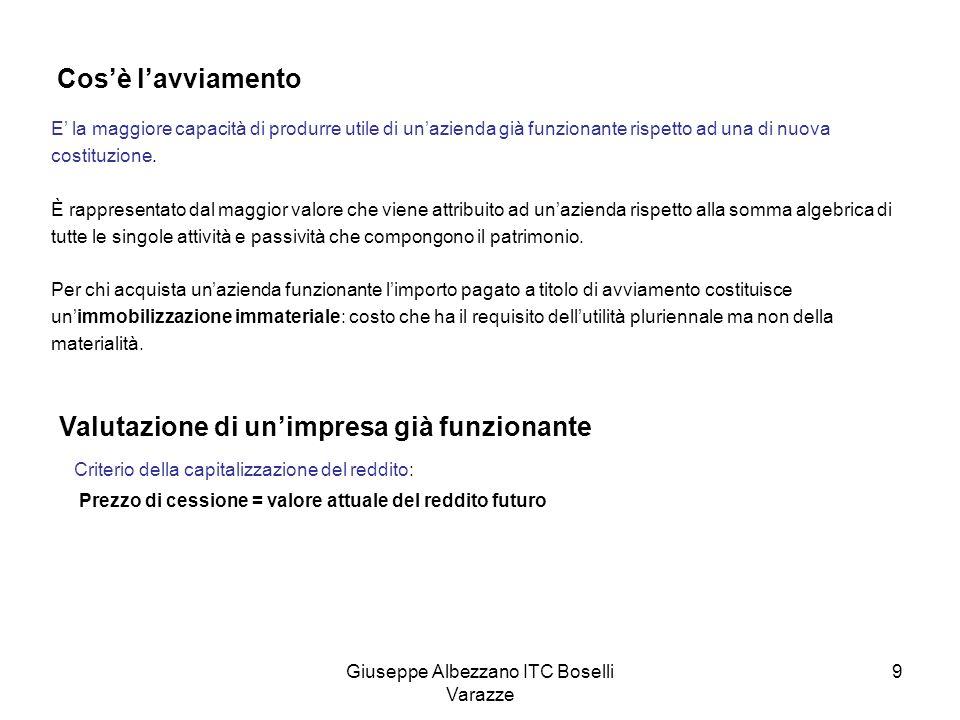 Giuseppe Albezzano ITC Boselli Varazze 9 E la maggiore capacità di produrre utile di unazienda già funzionante rispetto ad una di nuova costituzione.