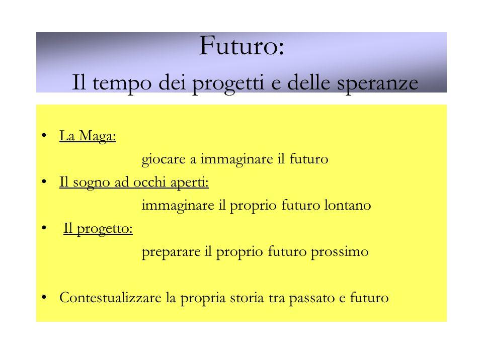 La Maga: giocare a immaginare il futuro Il sogno ad occhi aperti: immaginare il proprio futuro lontano Il progetto: preparare il proprio futuro prossi