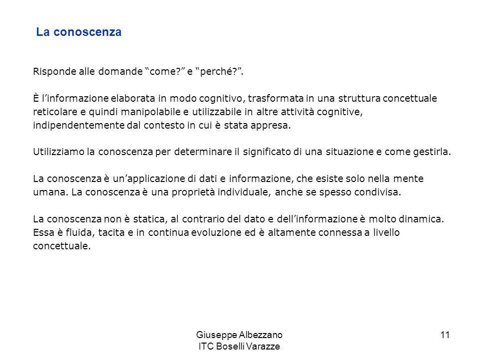 Giuseppe Albezzano ITC Boselli Varazze 12 Domanda: Perché diciamo che la conoscenza viene creata.
