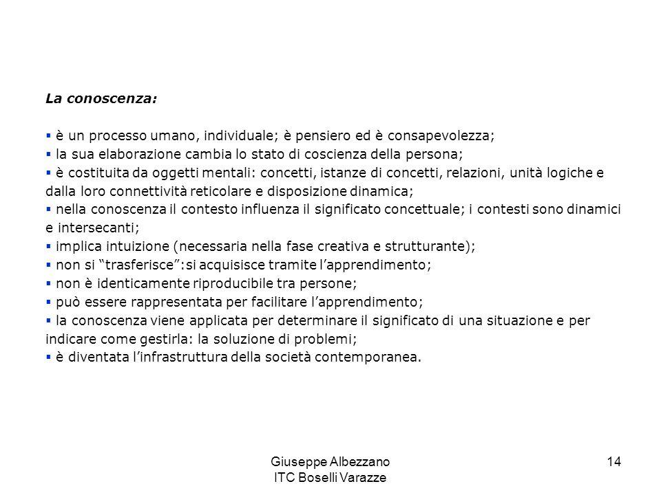 Giuseppe Albezzano ITC Boselli Varazze 15 In alcuni casi la conoscenza si trova staticamente nella mente, legata alla situazione nella quale fu appresa (conoscenza inerte).