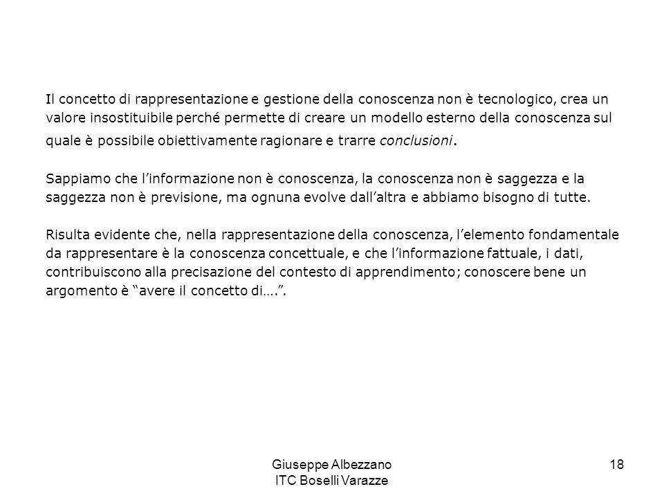 Giuseppe Albezzano ITC Boselli Varazze 19 Informazione e comunicazione La comunicazione è un processo dinamico nel quale le persone cercano di trasmettere significato.