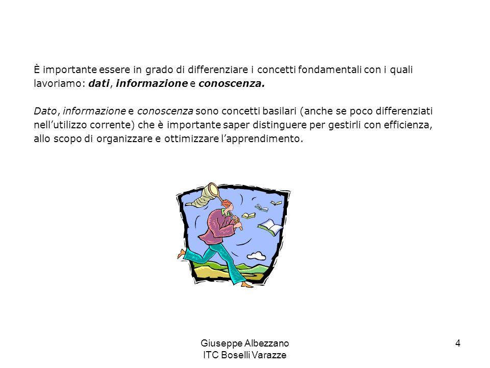 Giuseppe Albezzano ITC Boselli Varazze 5 I dati Sono simboli, sono elementi primari.