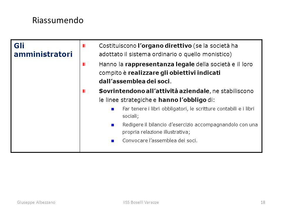 IISS Boselli Varazze18 Gli amministratori Costituiscono lorgano direttivo (se la società ha adottato il sistema ordinario o quello monistico) Hanno la