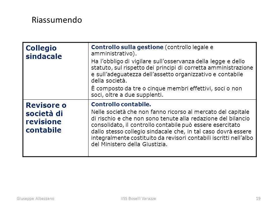 IISS Boselli Varazze19 Collegio sindacale Controllo sulla gestione (controllo legale e amministrativo). Ha lobbligo di vigilare sullosservanza della l