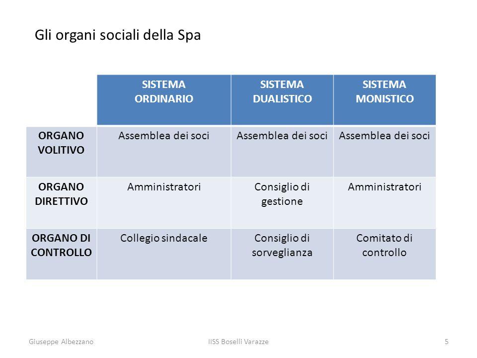 6 Assemblea dei soci Lassemblea dei soci (detti azionisti in caso di spa o sapa), rappresenta lorgano volitivo.