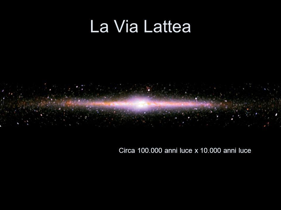 Circa 100.000 anni luce x 10.000 anni luce La Via Lattea