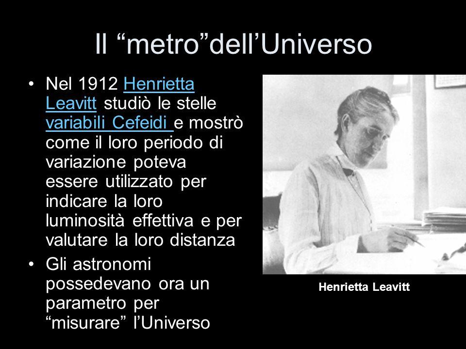 Il metrodellUniverso Nel 1912 Henrietta Leavitt studiò le stelle variabili Cefeidi e mostrò come il loro periodo di variazione poteva essere utilizzat