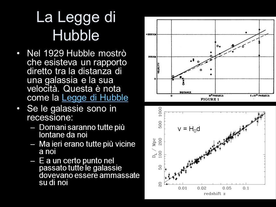 La Legge di Hubble Nel 1929 Hubble mostrò che esisteva un rapporto diretto tra la distanza di una galassia e la sua velocità. Questa è nota come la Le