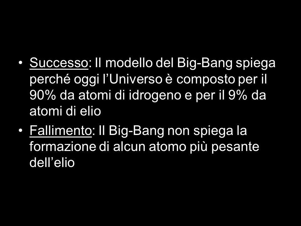 Successo: Il modello del Big-Bang spiega perché oggi lUniverso è composto per il 90% da atomi di idrogeno e per il 9% da atomi di elio Fallimento: Il