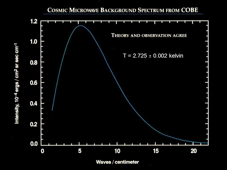 T = 2.725 0.002 kelvin