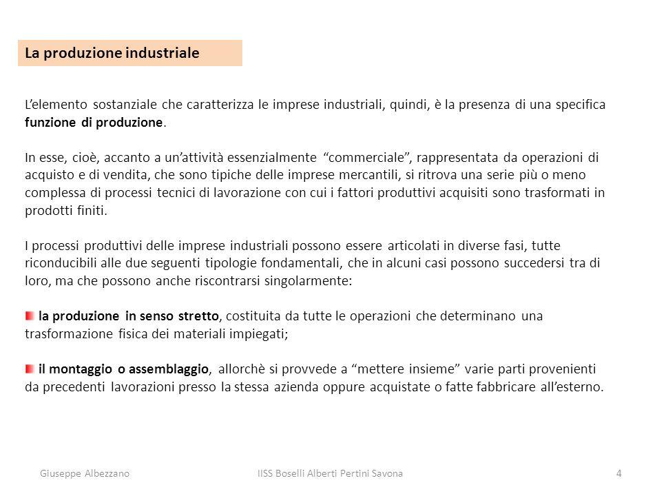 Giuseppe AlbezzanoIISS Boselli Alberti Pertini Savona5 Lattività delle imprese industriali Produzione in senso stretto MaterialiProdotto finito Produzione in senso stretto Materiali Prodotto finito Componente B Componente A Componente C Acquisto Componente C Componente B Componente A Montaggio o assemblaggio Prodotto finito