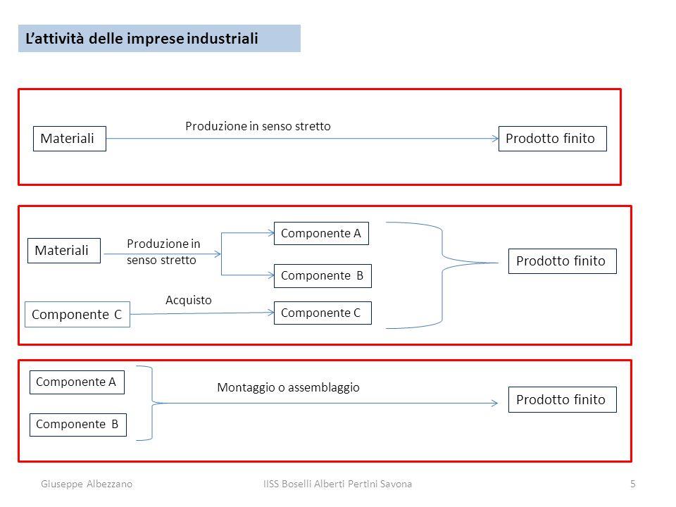 Giuseppe AlbezzanoIISS Boselli Alberti Pertini Savona6 La produzione industriale Gli output della produzione industriale possono essere beni direttamente utilizzati dai consumatori finali (beni di consumo immediato e beni di uso durevole).