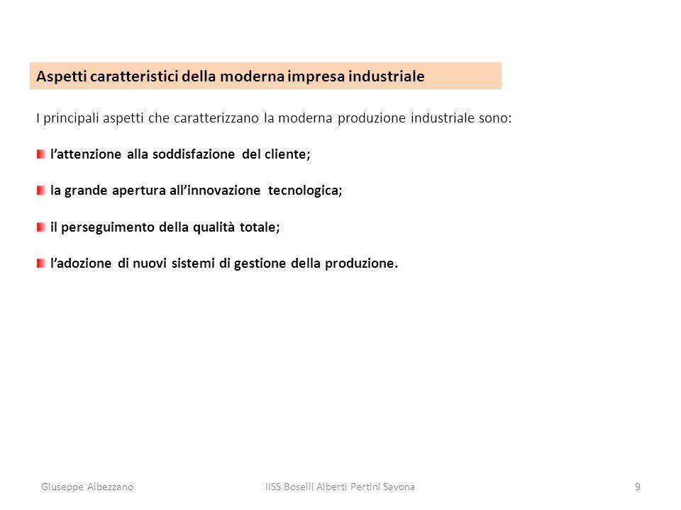 Giuseppe AlbezzanoIISS Boselli Alberti Pertini Savona10 La soddisfazione del cliente In uneconomia sempre più globalizzata, caratterizzata da una forte competizione fra imprese anche di paesi diversi, la soddisfazione del cliente (customers satisfaction) è lelemento fondamentale della strategia produttiva e commerciale delle aziende industriali del nostro tempo.