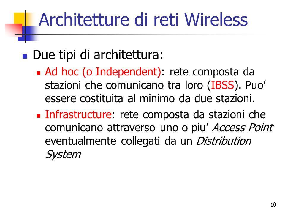 10 Architetture di reti Wireless Due tipi di architettura: Ad hoc (o Independent): rete composta da stazioni che comunicano tra loro (IBSS). Puo esser