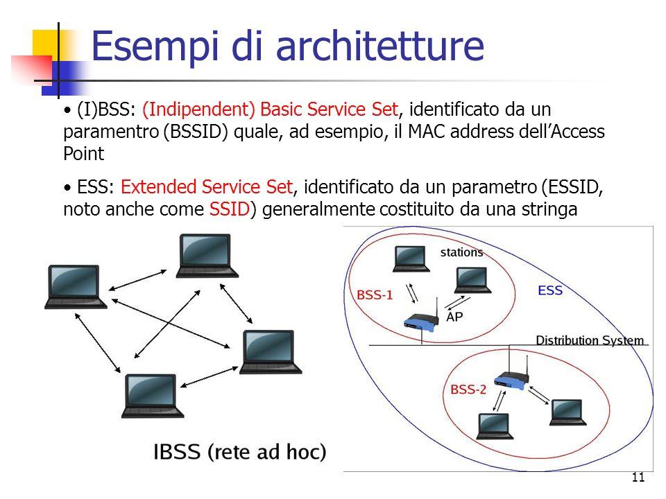 11 Esempi di architetture (I)BSS: (Indipendent) Basic Service Set, identificato da un paramentro (BSSID) quale, ad esempio, il MAC address dellAccess