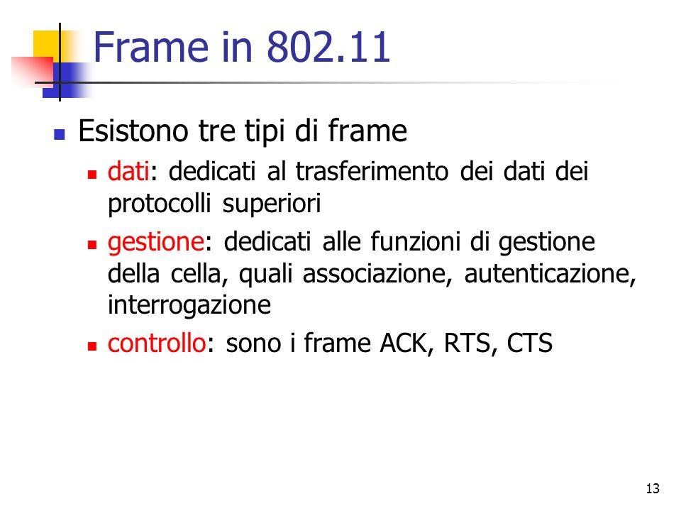 13 Frame in 802.11 Esistono tre tipi di frame dati: dedicati al trasferimento dei dati dei protocolli superiori gestione: dedicati alle funzioni di ge