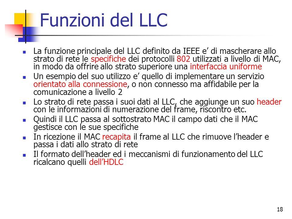 18 Funzioni del LLC La funzione principale del LLC definito da IEEE e di mascherare allo strato di rete le specifiche dei protocolli 802 utilizzati a