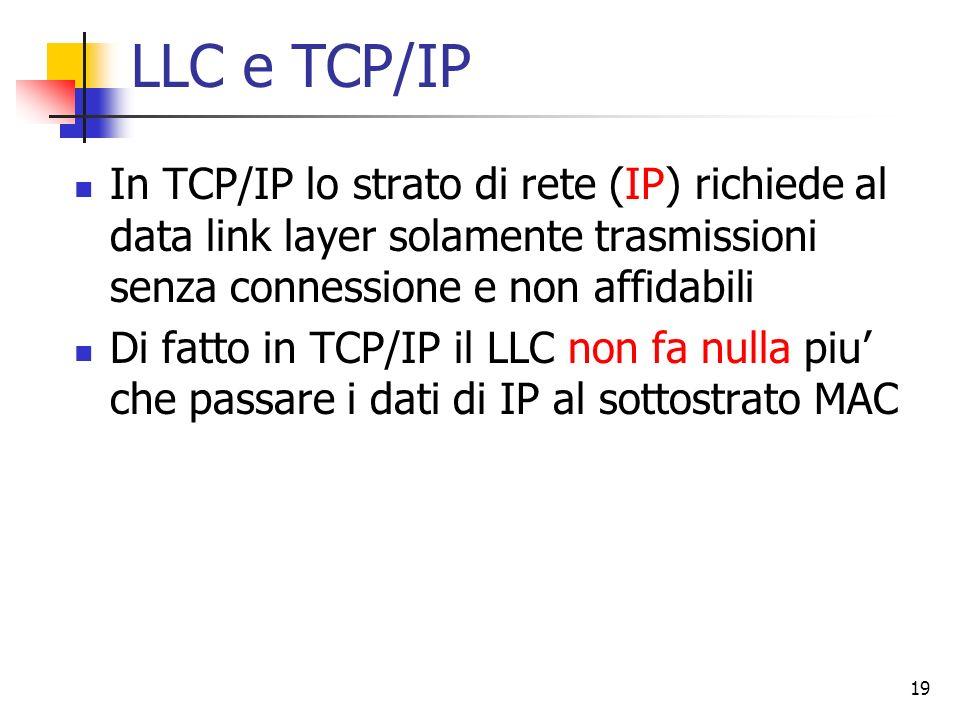 19 LLC e TCP/IP In TCP/IP lo strato di rete (IP) richiede al data link layer solamente trasmissioni senza connessione e non affidabili Di fatto in TCP
