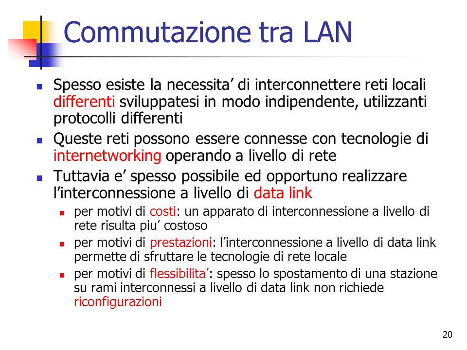 20 Commutazione tra LAN Spesso esiste la necessita di interconnettere reti locali differenti sviluppatesi in modo indipendente, utilizzanti protocolli