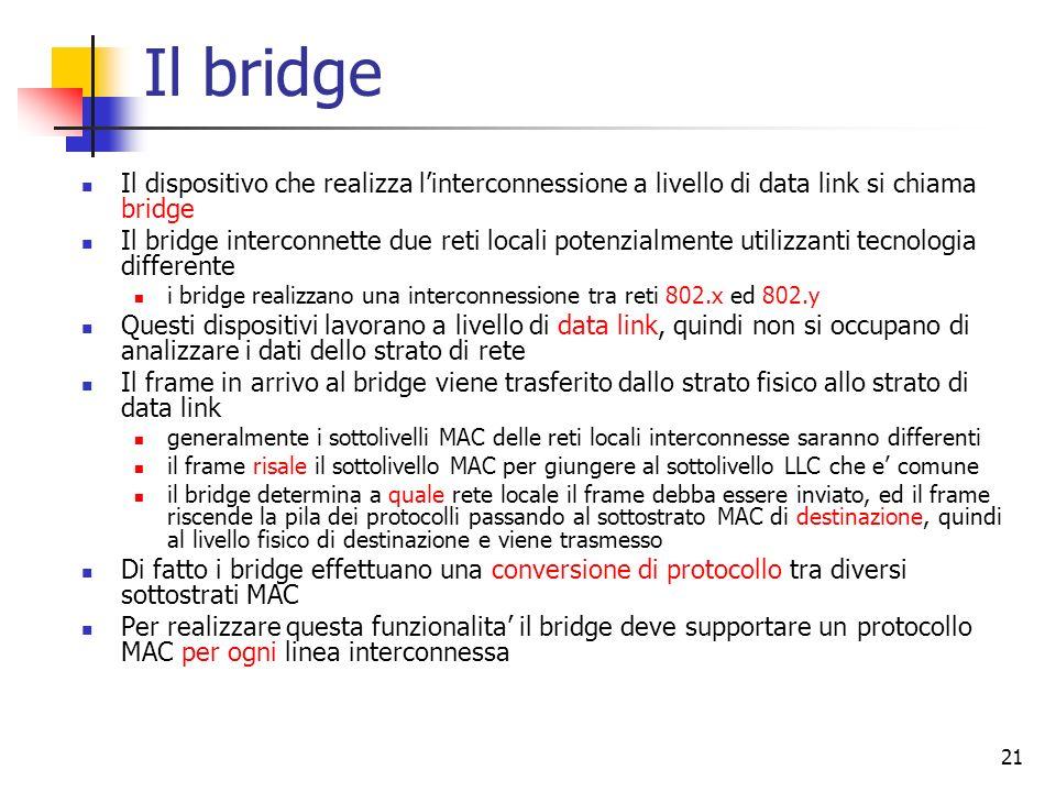 21 Il bridge Il dispositivo che realizza linterconnessione a livello di data link si chiama bridge Il bridge interconnette due reti locali potenzialme