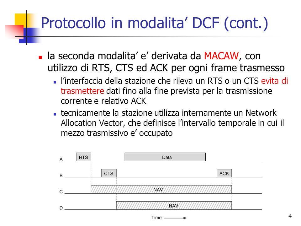 4 Protocollo in modalita DCF (cont.) la seconda modalita e derivata da MACAW, con utilizzo di RTS, CTS ed ACK per ogni frame trasmesso linterfaccia de